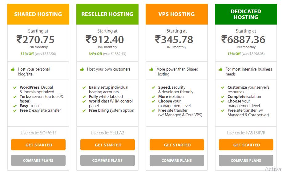 A2hosting discounts hosting plans