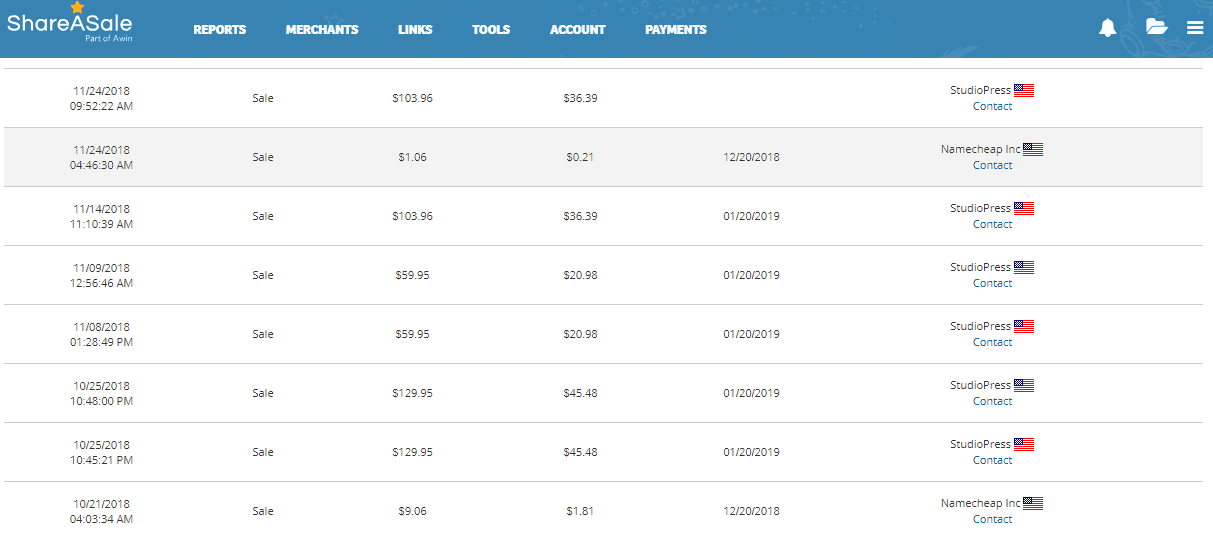 shareasale affiliate commision stats