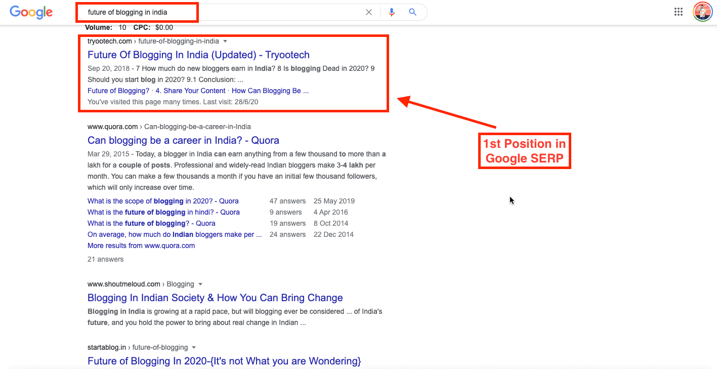 top ranking in Google SERP results